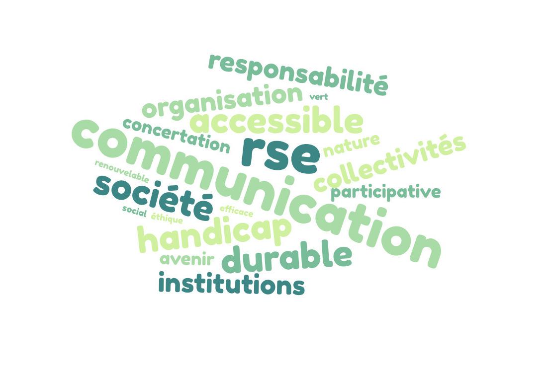 Nuage de mots RSE communication